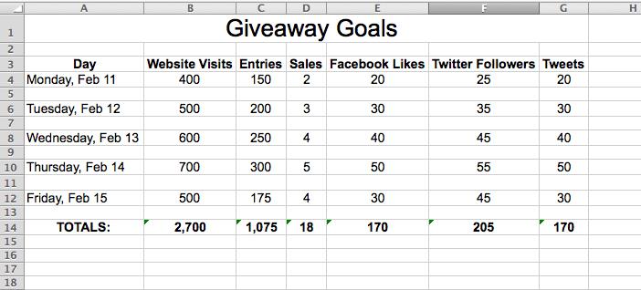 Giveaway Goals